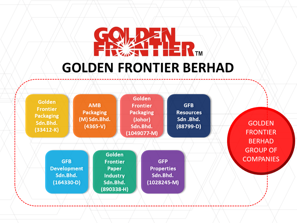 Golden Frontier Group of Companies
